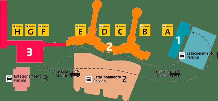 aeroporto de guarulhos dicas e terminais